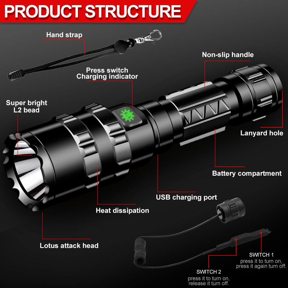Купить с кэшбэком Ultra Bright LED Tactical Flashlight Ultra Bright USB Rechargeable Waterproof Scout light Torch Hunting light 5 Modes by 1*18650