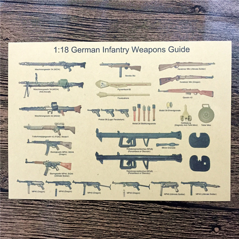 JGQ-134 back to the future kraft paper German infantry weapons guide wall art poster pictures home decor for bathroom 42x3 cm