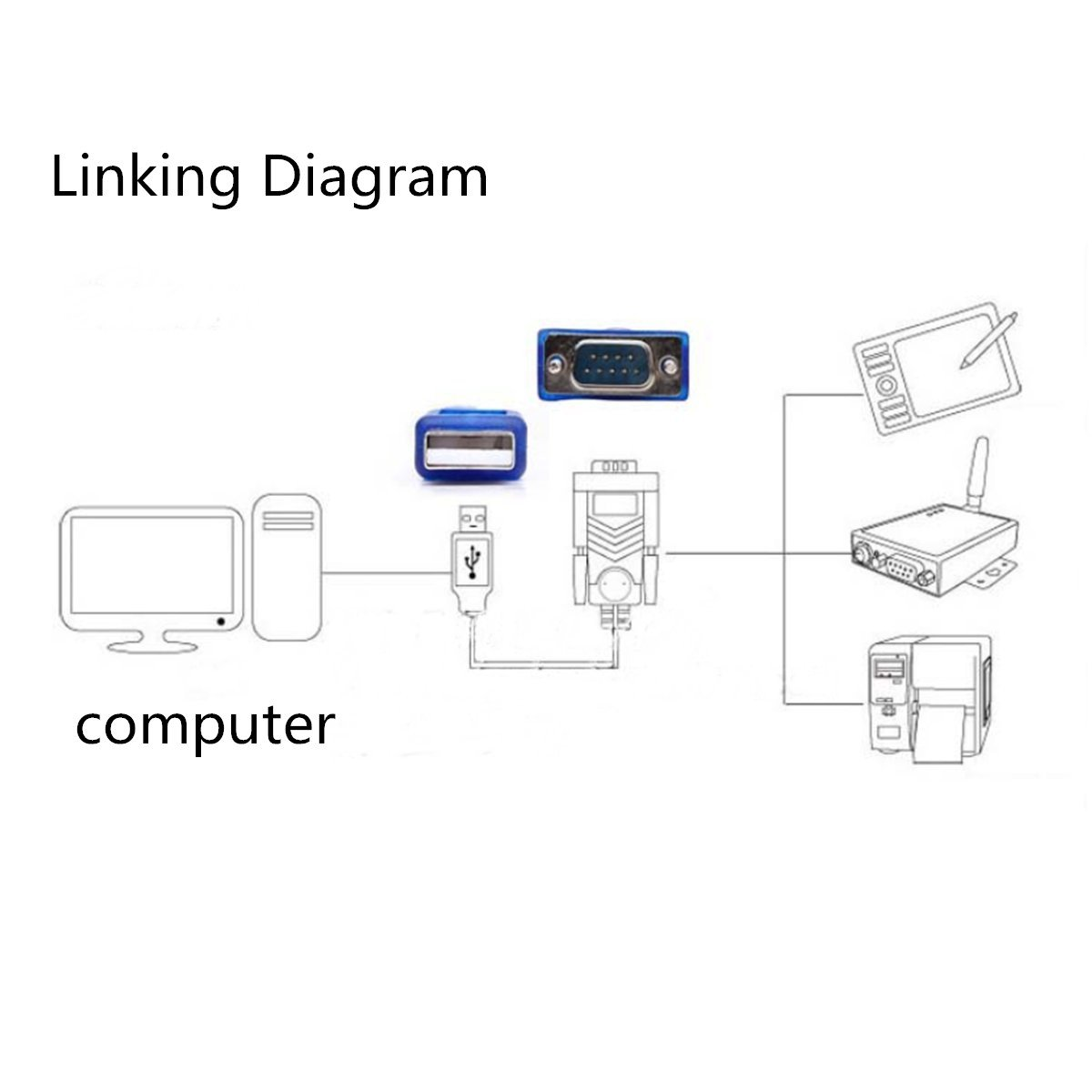 USB To RS232 Serial Port 9 Pin DB9 Cable Serial COM Port Adapter Convertor With Female Adapter Supports For Windows 8 No CD