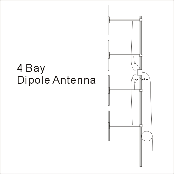Four Bay Dipole Antenna DP 100 Exclusive 1/2 Half Wave High gain FM Dipole Antenna for 5W 300W FM Radio Transmitter