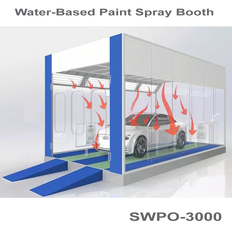 Swpo 3000 Water Based Paint Spray Booth Down Draft Paint
