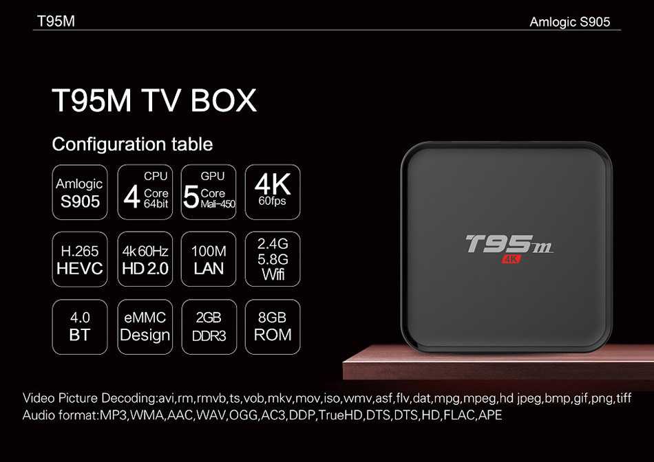 T95M TV BOX (8)