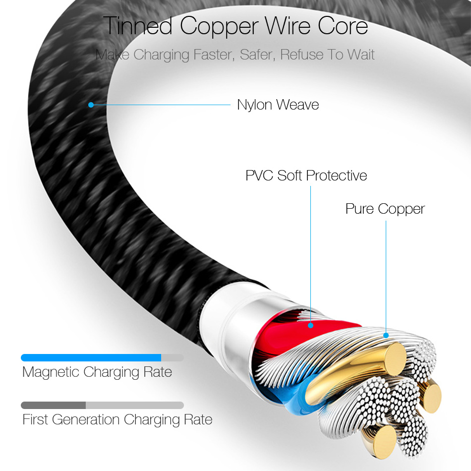 1M 3A Magnetic Cable Fast Charging Type C Cable For iPhone Charger Data Charge Micro USB Cable Quick Charge 3 0 USB C Cable in Mobile Phone Cables from Cellphones Telecommunications