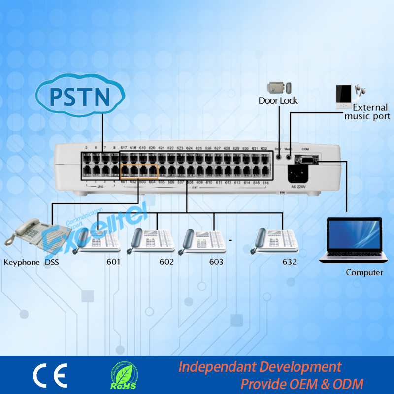 Hybrid System CP832 With 4 PSTN  16 Extenisons For Hotel PBX