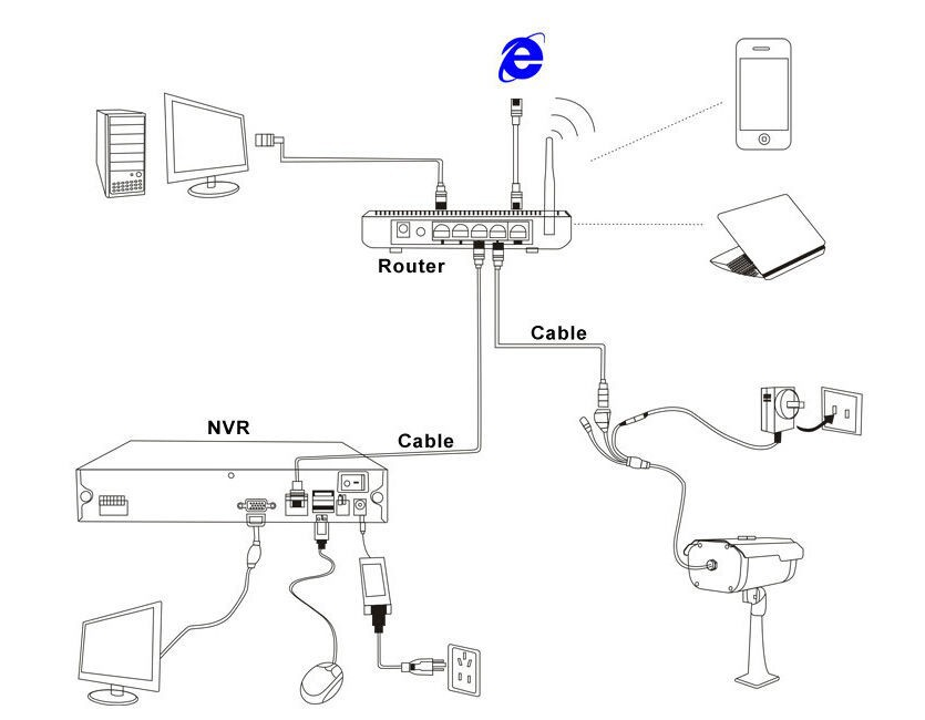 Wistino 1080P 4pcs IP Camera CCTV Security System Kit Night Vision 8CH NVR Recorder Surveillance Monitor Kits H.265 XMeye 720P 960P (26)