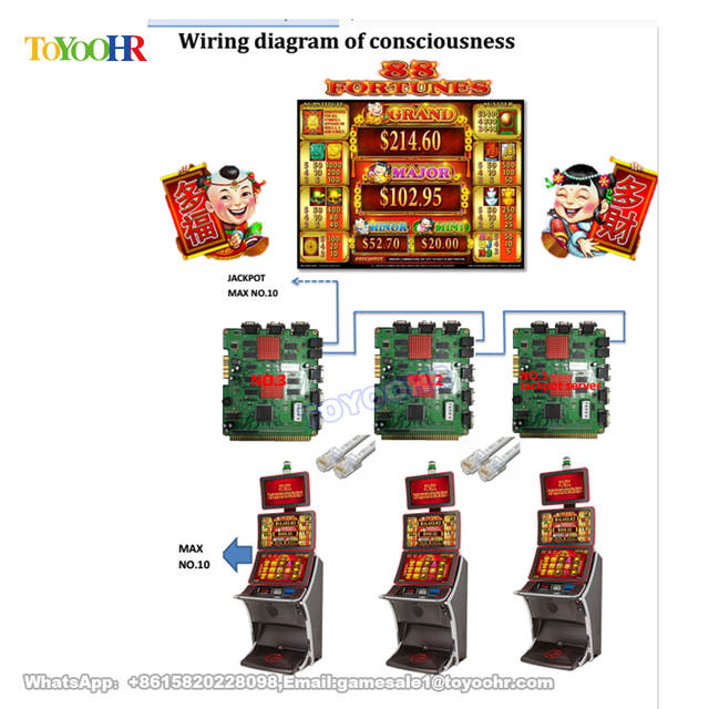 Jackpot Wiring Diagram Wiring Schematic Diagram