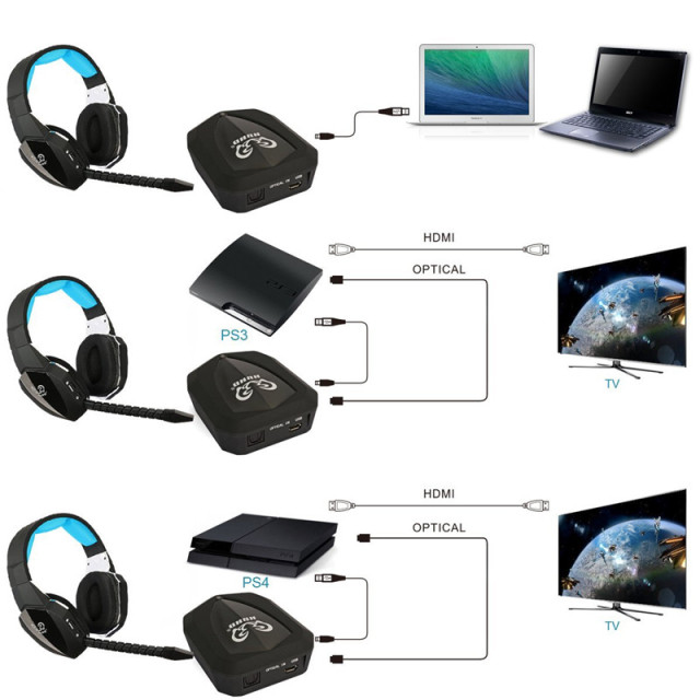 HUHD 2019 New wireless headphone Optical Wireless Gaming Headset for XBox 360/one,PS4/3,PC,earphones,Upgraded 7.1 Surroun Sound