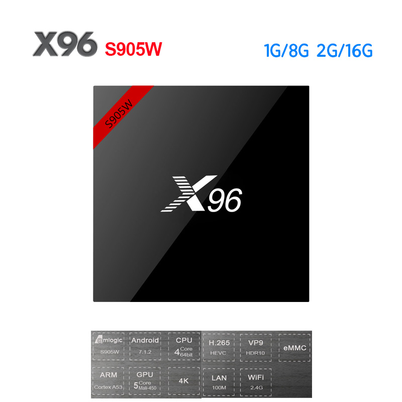 X96 Nuovo X96W Android 7.1 Smart TV Box Amlogic S905W Mini Box 1g/8g 2g/ 16g di Sostegno 2.4 ghz WiFi HD 4 k Set-top Box PK H96 X92