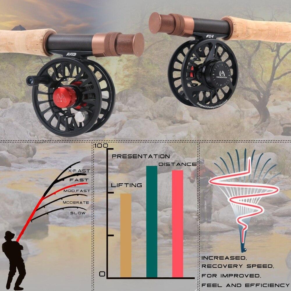 pesca com seção de extensão extra com