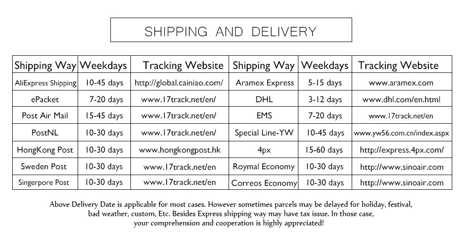 Shipping time