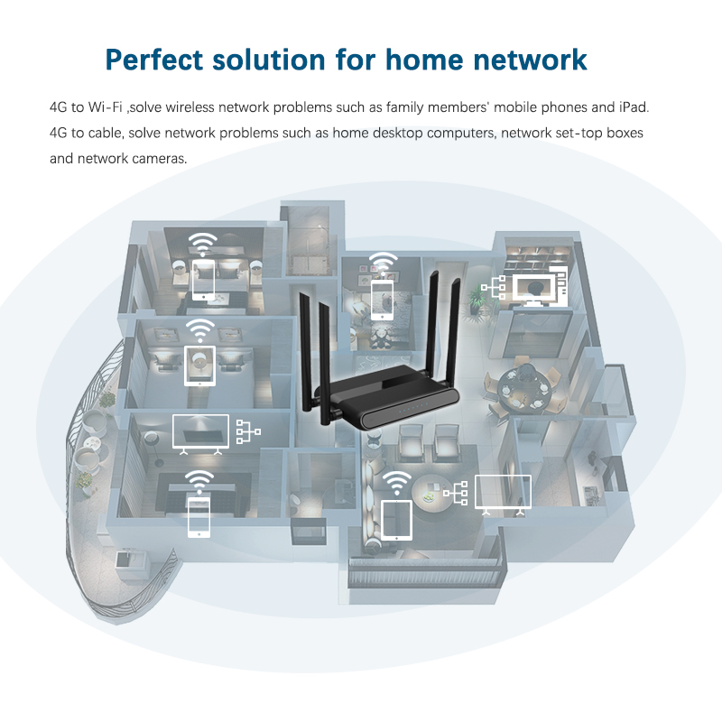 Image 4 - Cellular wifi access point router with sim card slot 4g lte firewall rj45 network 300mbps hotspot wifi 4g 64mb-in 3G/4G Routers from Computer & Office