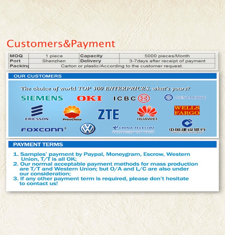 Customers & Payment