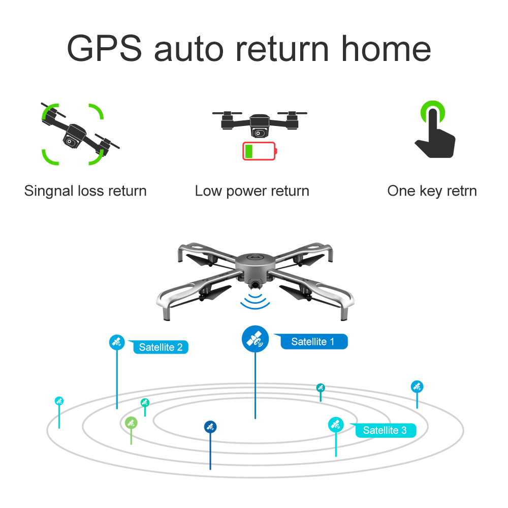 Drones With Camera HD Professional 5G WiFi GPS Positioning Return Flight Foldable Rc Dron 1080P Aerial Photography FPV Drone gps 6