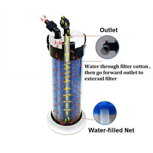 Pre Filter for Aquarium Fish Tank External Barrel QZ-30 Pump  4