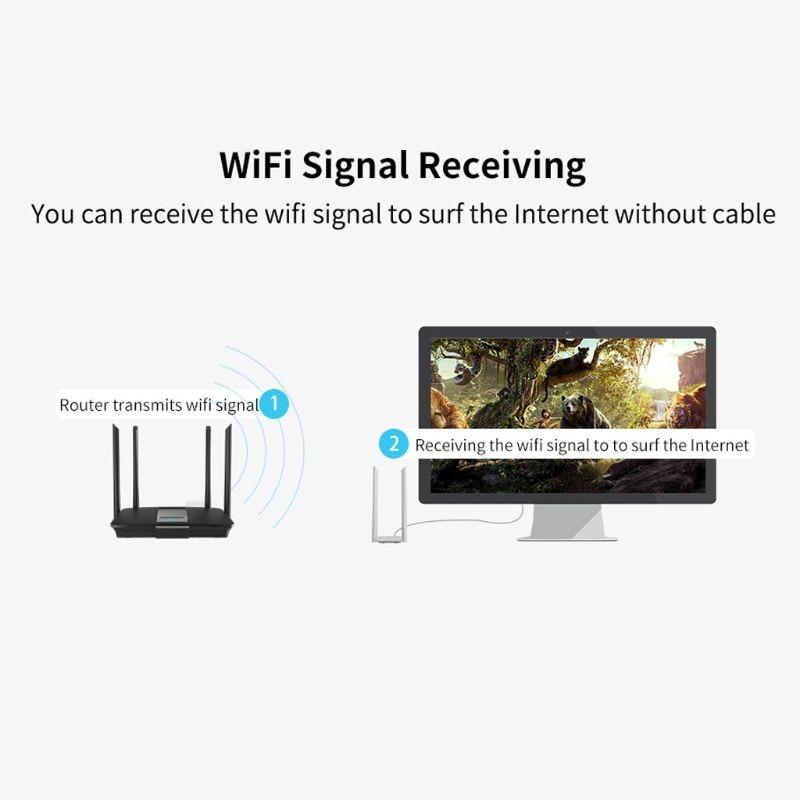 CF-WU782AC PC Wifi Adapter USB 3.0 Lan Dongle 2*6dbi Antenna 802.11ac 150/600/1300 Mbps Dual Band Wlan Receiver Network Card
