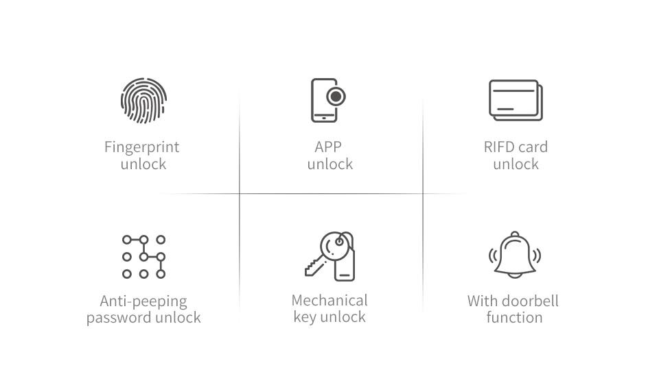 PINEWORLD Biometric Fingerprint Lock, Security Intelligent
