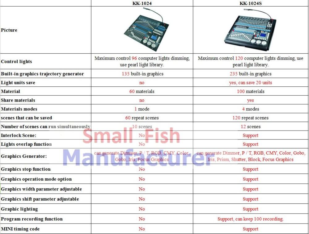compares(1)