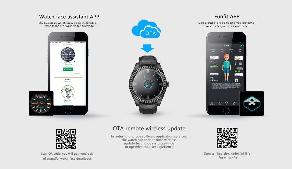 Android 4 4 Smartwatch Companion Watch MT6572 with 500 mAh Battery Capacity  Compass Wifi Smartwatch men Custom face
