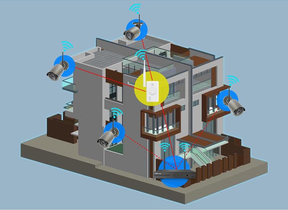 Câmera Sem Fio 2.4G Wifi Câmera IP