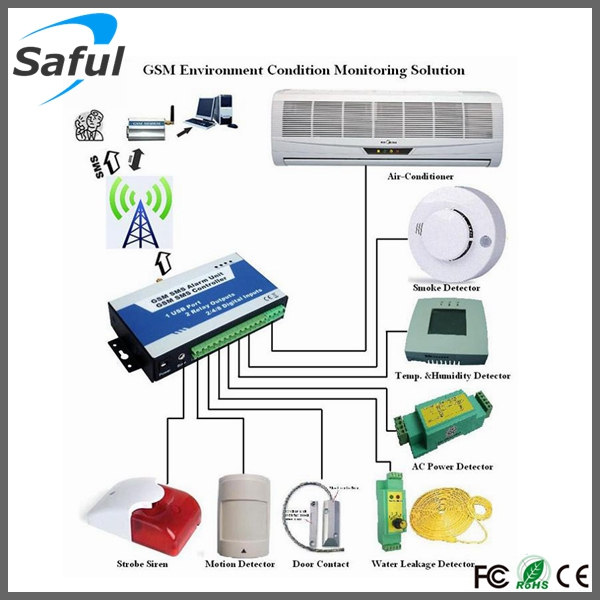 Security Alarm System applications Industrial GSM SMS remote ...