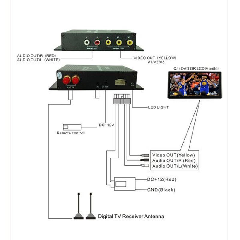 Wiring connection diagrma-NBA
