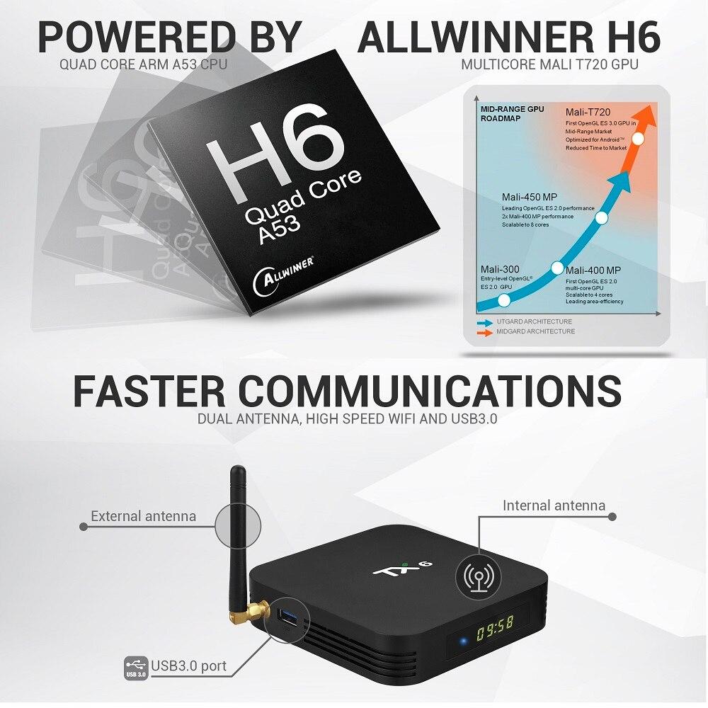 Android 9 0 Smart TV Box TX6 Allwinner H6 Android TV Box 4GB RAM 32GB 64GB  ROM 4K Quad Core USD3 0 2 4G/5G Dual WiFi pk tanix