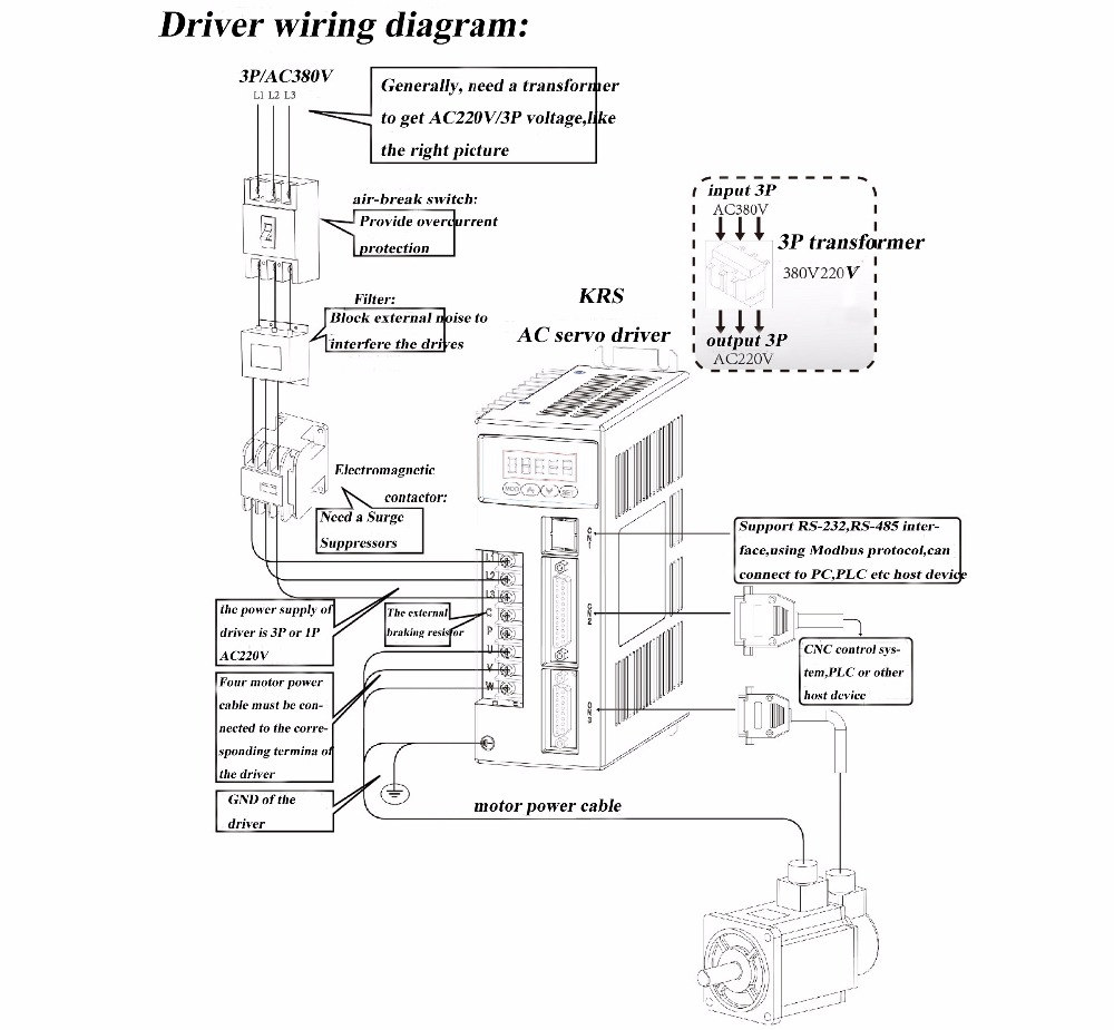 180st M48020 Ac Servo Motor 48n M 10kw Servo Driver In Wood Routers Baldor  Motor Wiring Connection Cnc Servo Motor Wiring Diagram