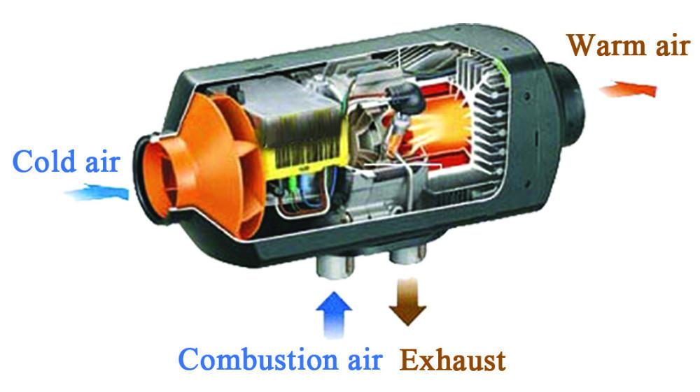 diesel heater air