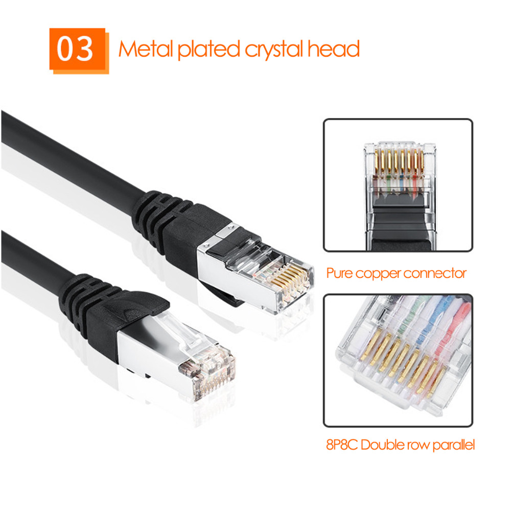 Cable Ethernet Ethernet Cable Rj45 Cat5 Lan Cable Utp Rj 45 Network Cable For Switcher Router Tv Cat6 Compatible Patch Cord Ethernet