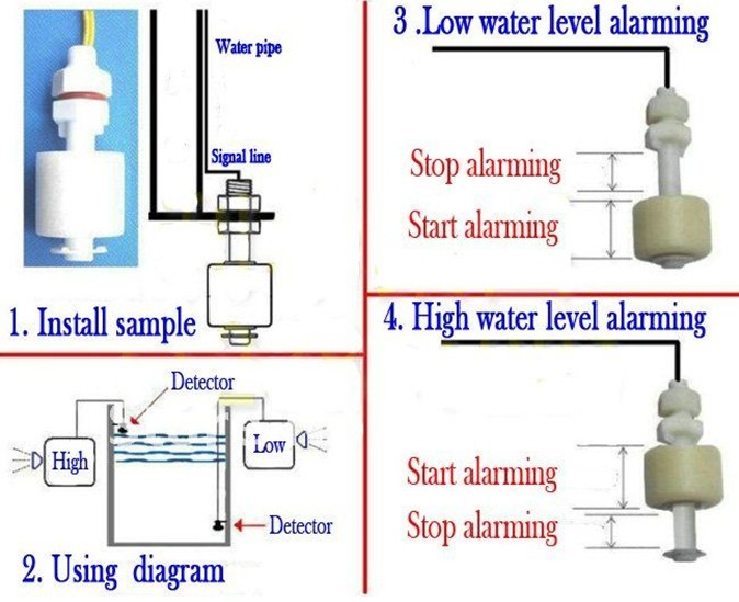 diagram of water leakage detector