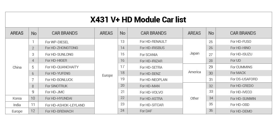 X-431 V+