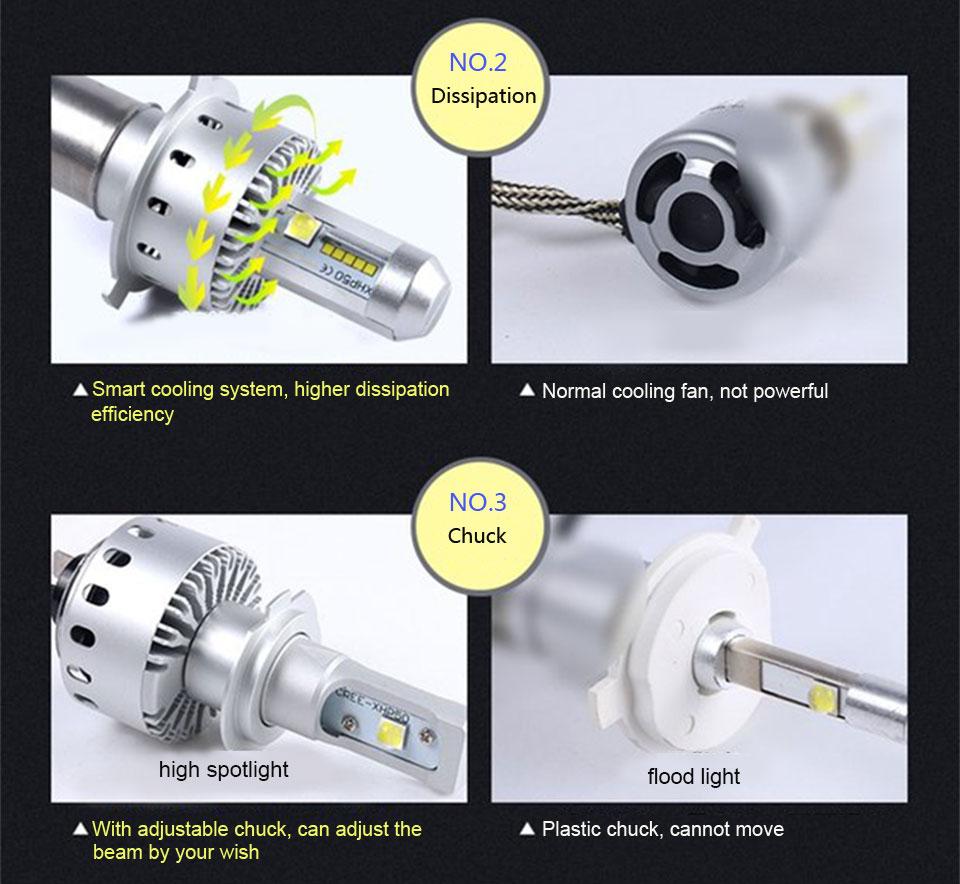COOLEEON LED Car Lights H1 H4 H7 H11 9005 9006 Auto Headlamp Bulbs 12V 24V Cars Headlights 80W CREE LED Chips 6000K White Lamp (13)