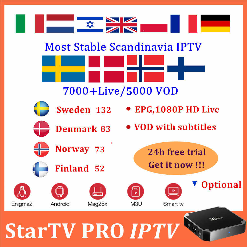 Top World PRO IPTV subscription Europe IPTV Arabic Sweden France  Netherlands Israeli Scandinavia IPTV Brasil m3u Mag smart tv
