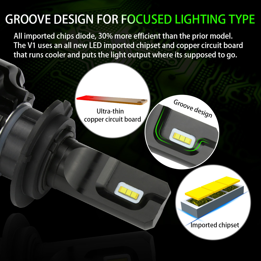 Image 2 - Zdatt H7 Led H4 H11 LED Running Lights Canbus 9005 9006 H9 HB3 Car Led Light H1 Headlights 100W 12000LM 12V Automobiles Lamp-in Car Headlight Bulbs(LED) from Automobiles & Motorcycles