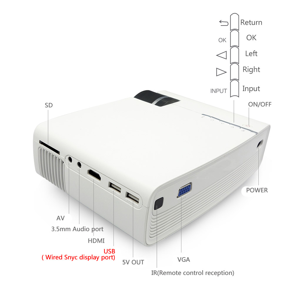 Image 5 - ThundeaL YG400 up YG400A Mini Projector 1800 Lumen Wired Sync Display More stable than WiFi Beamer Movie AC3 HDMI VGA Projector-in LCD Projectors from Consumer Electronics