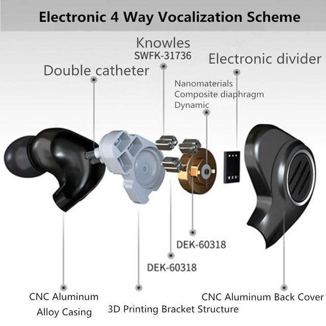 BGVP DMS 1DD+6BA  6BA+1DD Hybrid In Ear Earphone HiFi Monitor IEM Metal Audiophile Earbuds DMG DM6 DM7 DS1 DX3 AS16 T2 ZS10 6