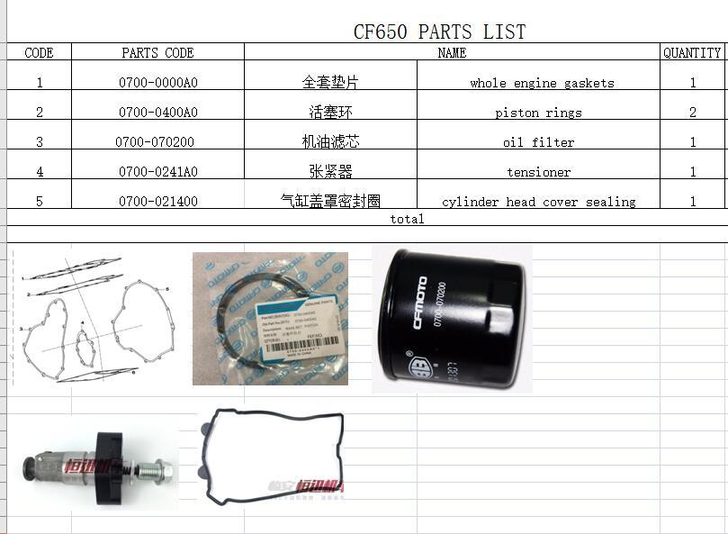 Один целый набор прокладки двигателя/поршневых колец/масляный фильтр/натяжитель/крышка головки цилиндров уплотнительное костюм для CF650NK/