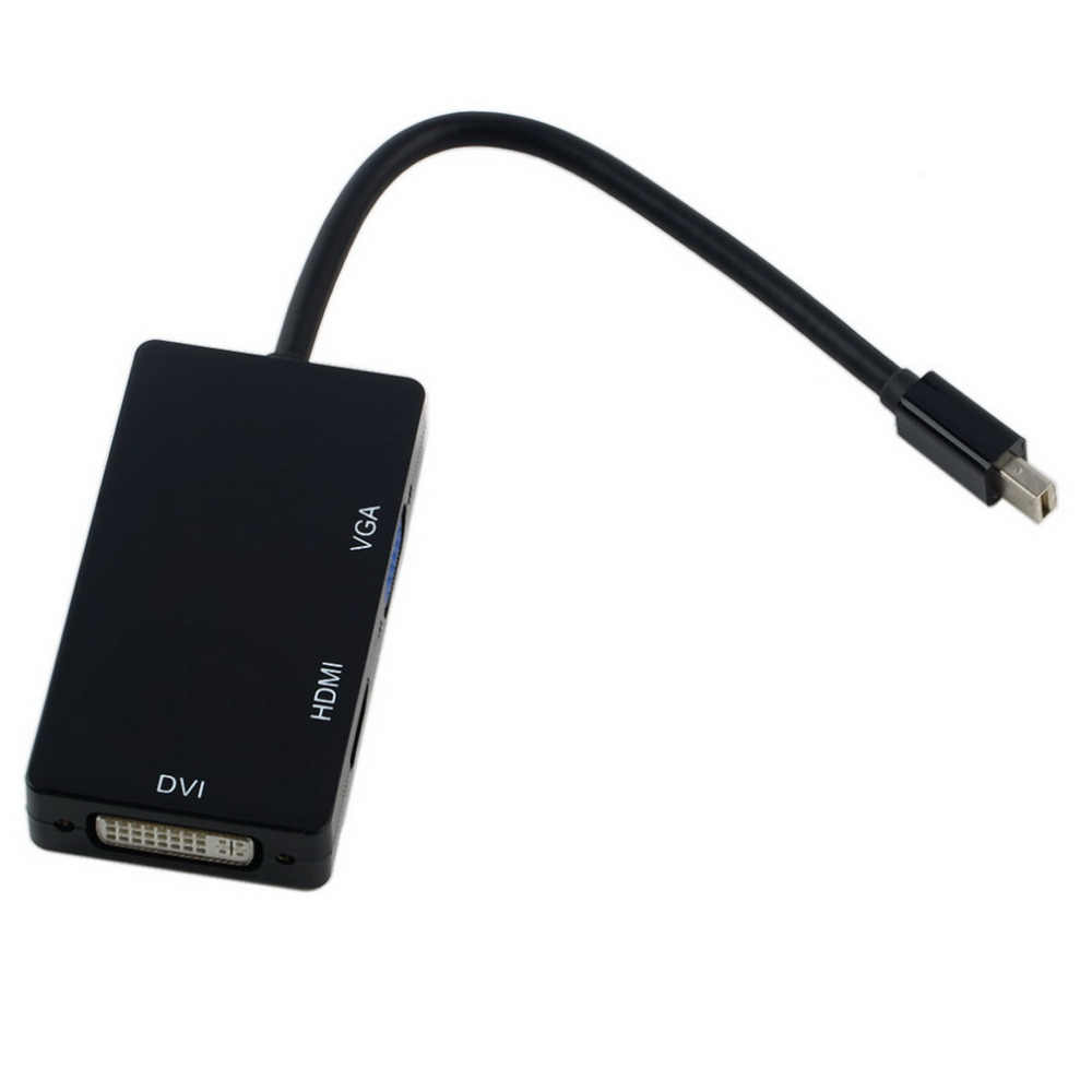 Detail Feedback Questions about kebidu Mini DisplayPort