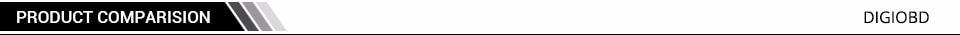 LAUNCH Creader VII+ Профессиональный Авто читальный инструмент кодов Creader 7+ Двигатель диагностический инструмент Трансмиссии ABS Airbag