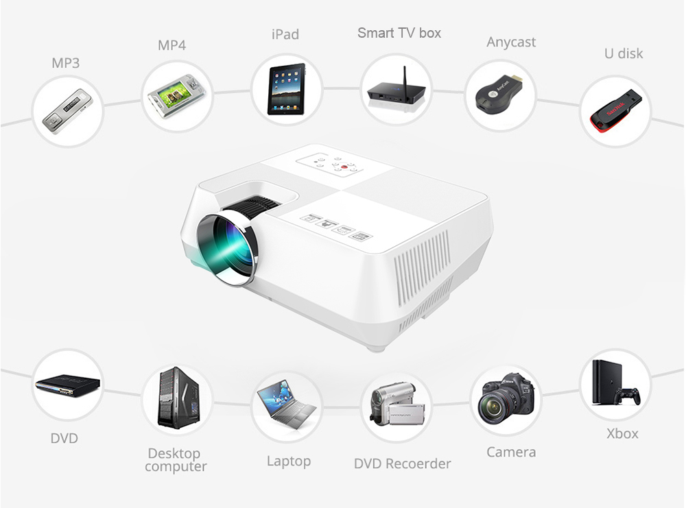 VIVICINE V8 Mini LED Projector (6)