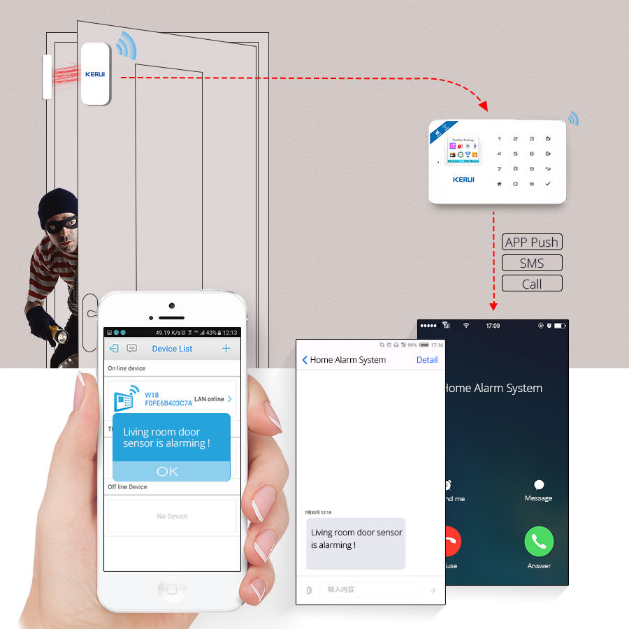 KERUI W18 WIFI GSM Arm System alarmowy TFT kolorowy ekran bezpieczeństwo w domu Push pilot aplikacji sterowanie bezprzewodowy czujnik alarmowy PIR Anti-pet