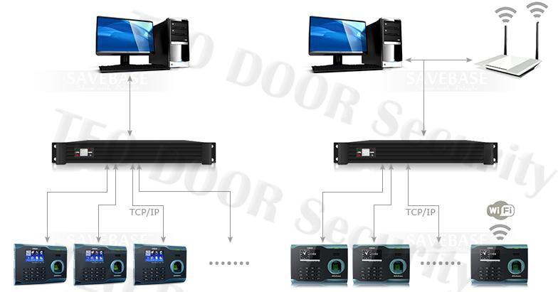 지문 시간 출석 와이파이 시간 출석 시스템 ZMM220 - 보안 및 보호 - 사진 6