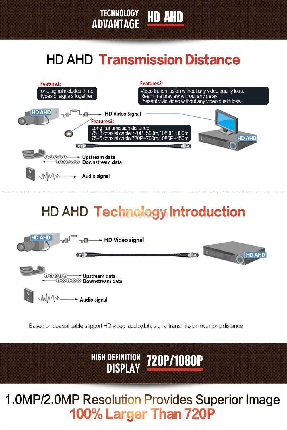 AHD-BC43572D&AHD-BC3351080D--B35OSD_06