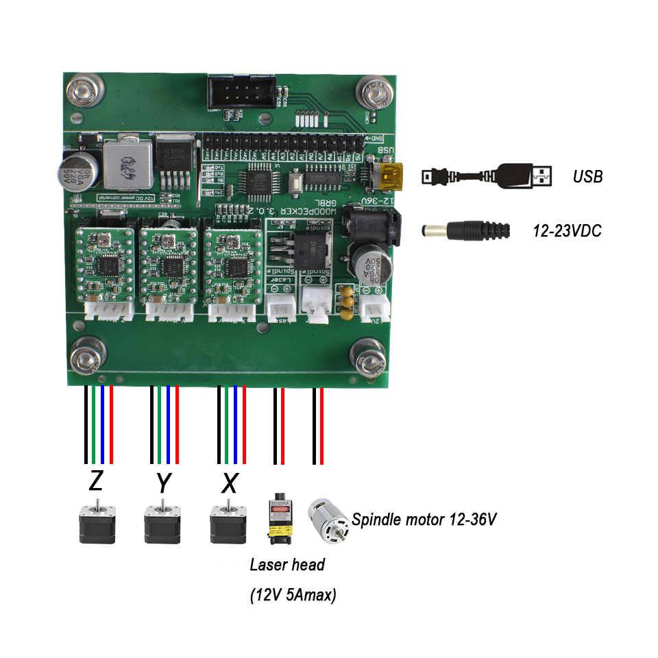 New Arrival 3 Axis Controller USB Control Board With GRBL Control For CNC 3018/2418/1610 Laser Engraver Machine