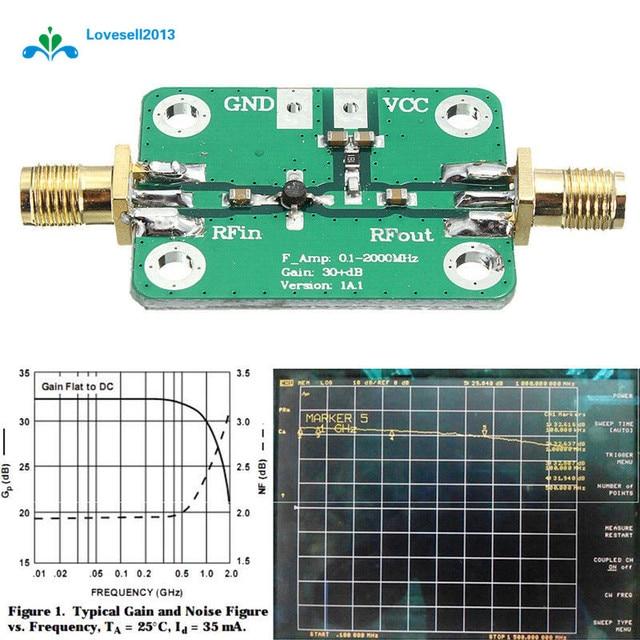 0.1 2000MHz RF النطاق العريض مكبر للصوت وحدة النطاق العريض استقبال 30dB منخفضة الضوضاء LNA
