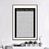 Guitar Chord Chart Art Painting Canvas Poster Wall Decor Home Room Decoration Silk Fabric Pictures No Frame