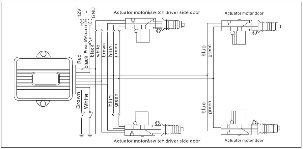 2019 NTO Vehicle Auto Central Door Lock Keyless Entry System Power Universal Door Lock Actuator Wiring Diagram on