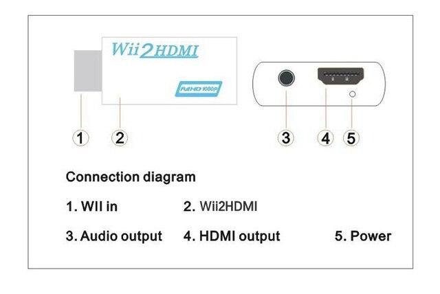 Купить адаптер преобразователя wii в hdmi выход full hd 1080p 720p картинки