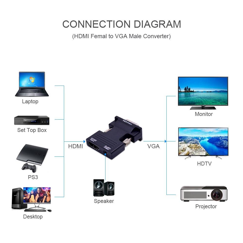 Connection-Diagram1
