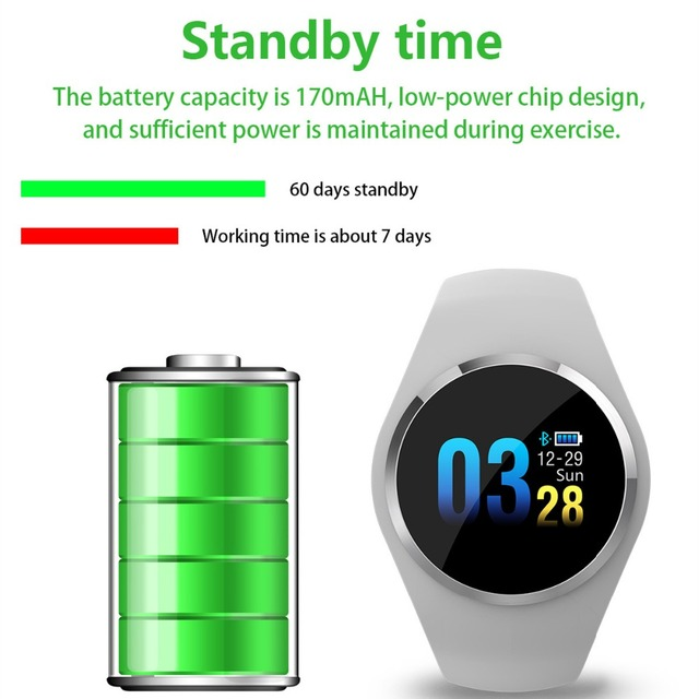 Smart Watch Women Men Heart Rate Blood Monitor Bluetooth Pedometer Female Fitness Intelligent Sports Watch for Android iOS
